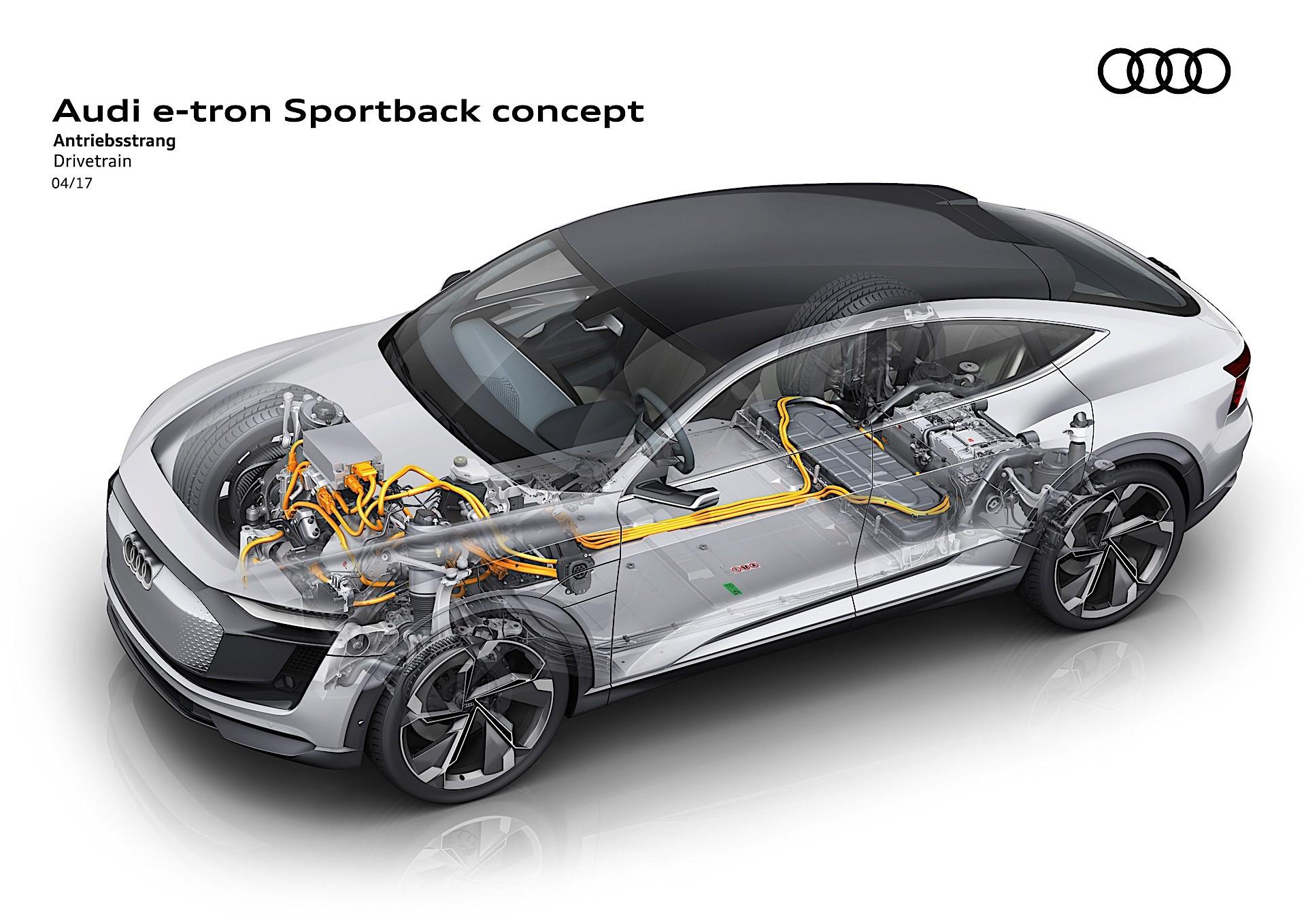 the-architecture-of-e-mobility-audi-e-tron-sportback-concept_37