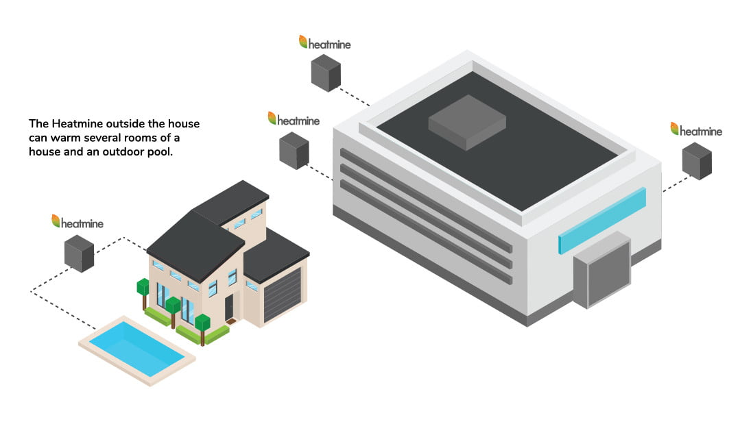 heatmine-cryptomining-heater-infographic-1-1200x9999